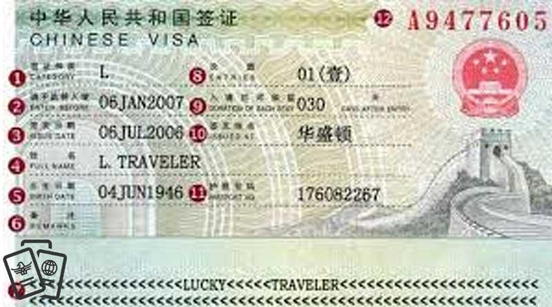 Çin Vizesi